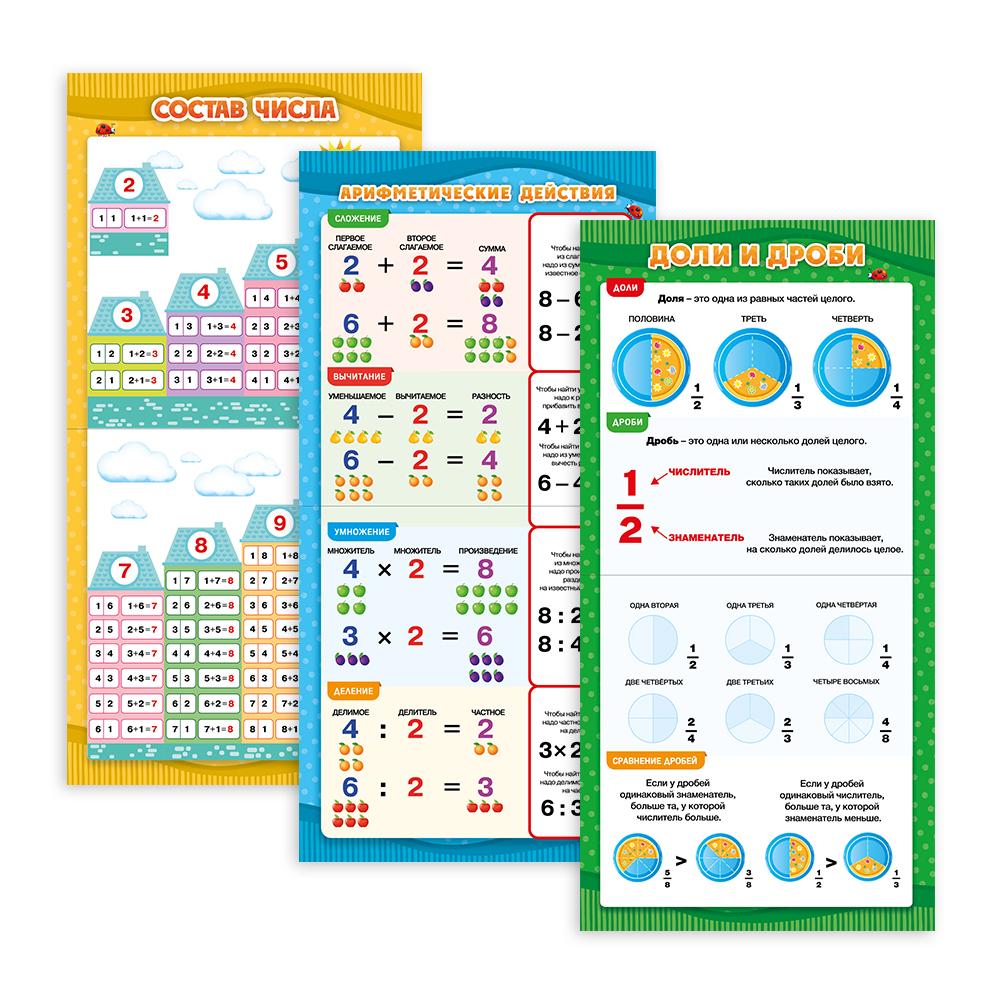 Сборник обучающих плакатов. Начальная школа
