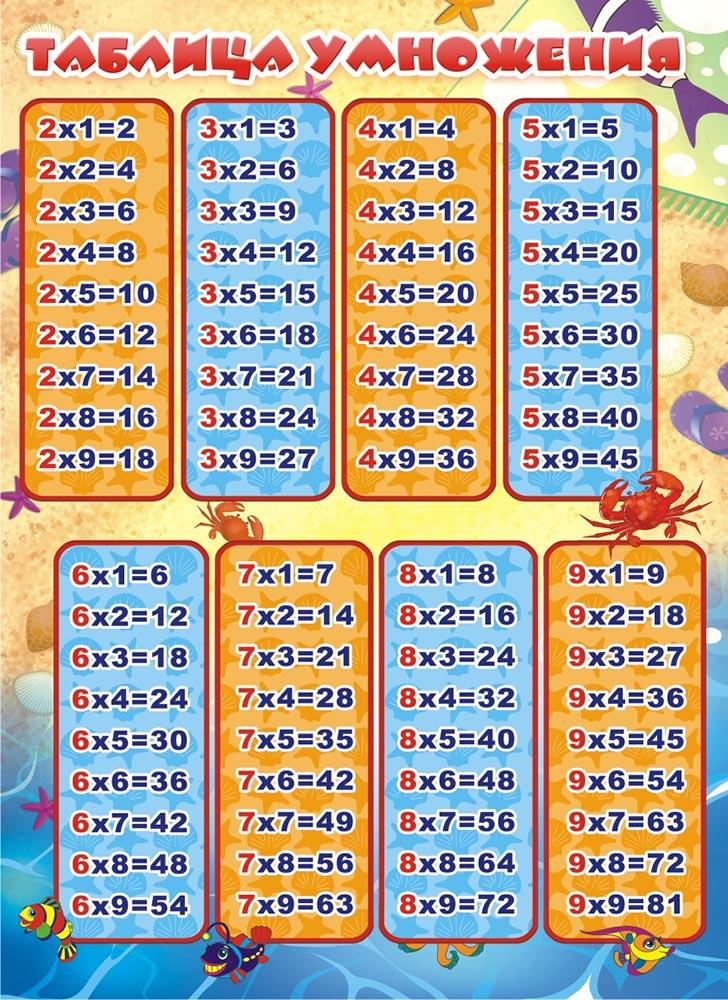 Грамота таблица умножения