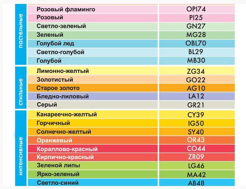 "Бумага ""IQ Color"" А4 80г/м2 100л Trend золотой"