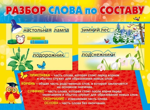 "Плакат  А2 ""Разбор слова по составу"""