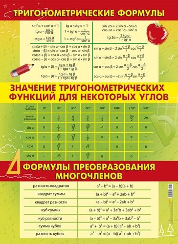 """Плакат А2 """"Тригонометрия"""""""