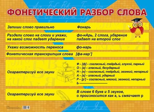 """Плакат  А2 """"Фонетический разбор"""""""